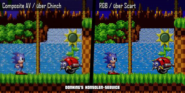 Vergleich von Composite zu RGB